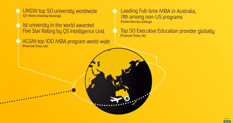 AGSM - Your Global Business School