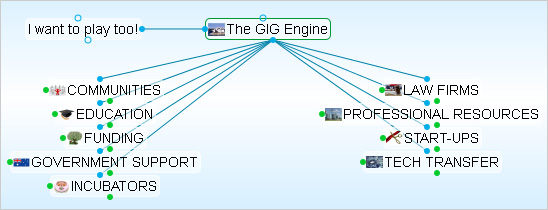 Screenshot of the GIG Engine